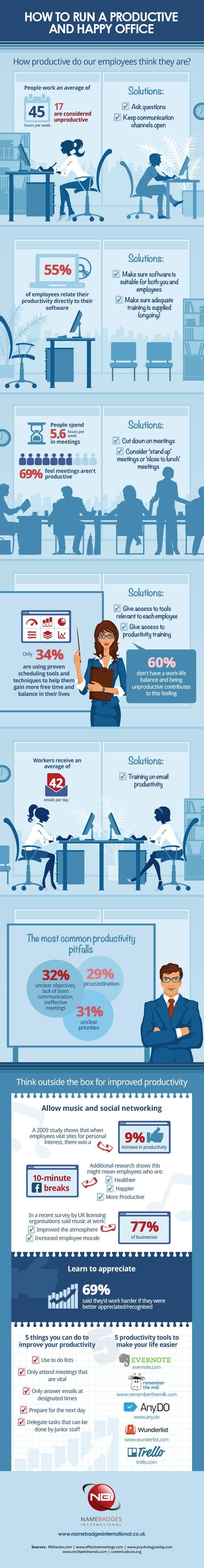Maintaining A Productive Amp Happy Office Cma