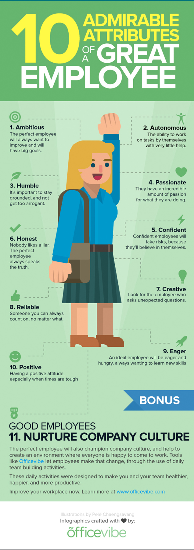 Infographic Great Employee Cma