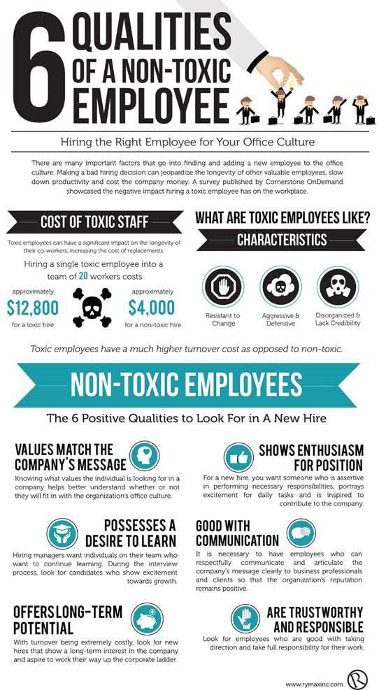 qualities of non toxic employees cma