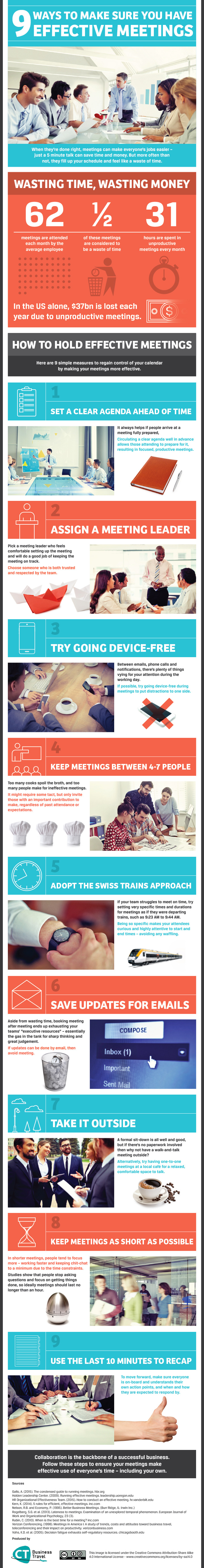 How To Make Meetings More Effective Cma