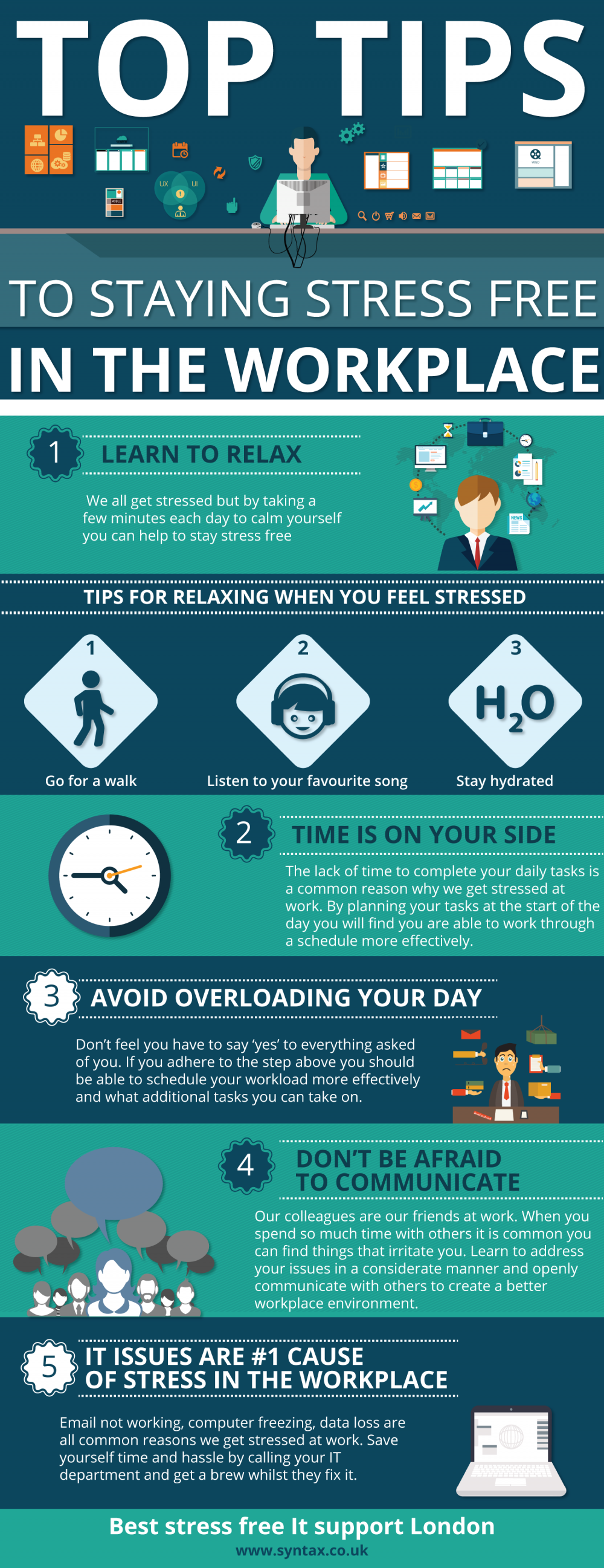 Staying Stress Free In The Workplace Cma