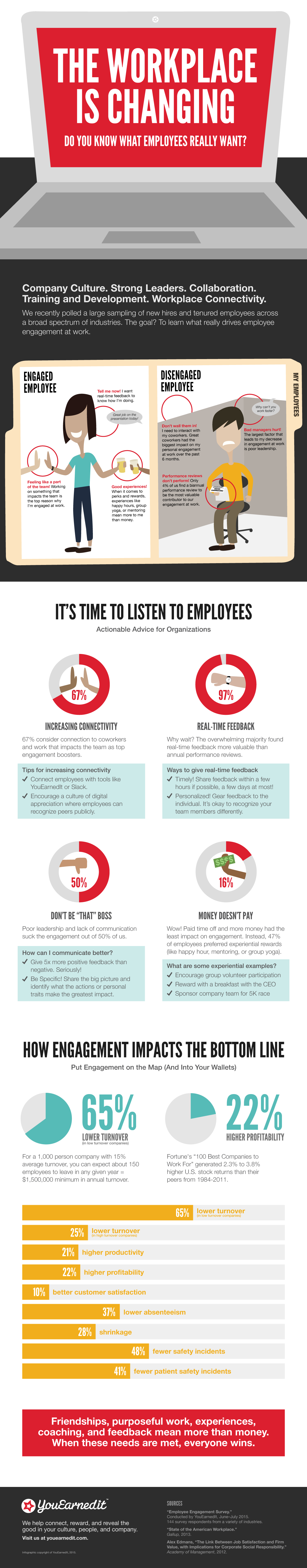 What Do Employees Want In Today S Changing Workplace Cma