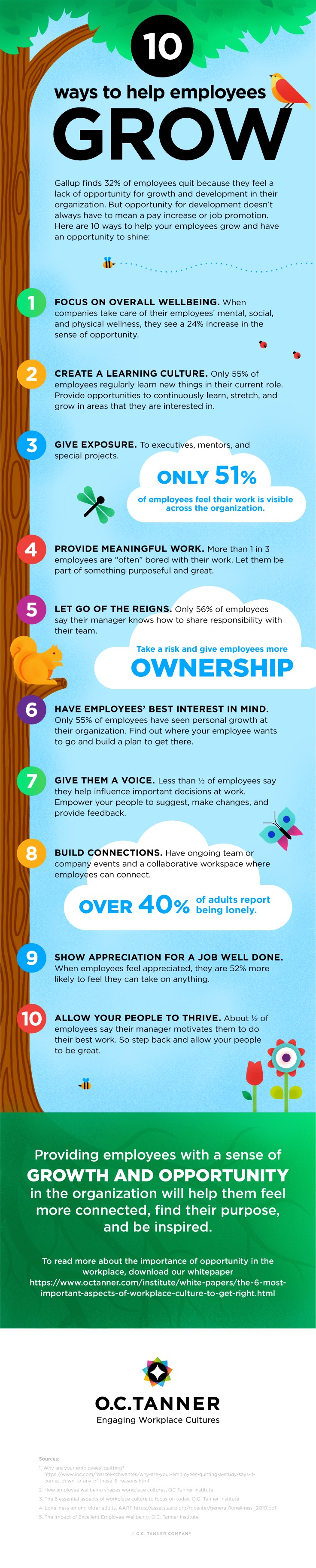 Ways To Help Your Employees Grow Cma